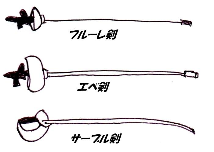 20091106-剣三種