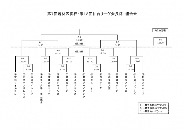 H26若林区長杯仙台L会長杯組合せ(訂正版)0001