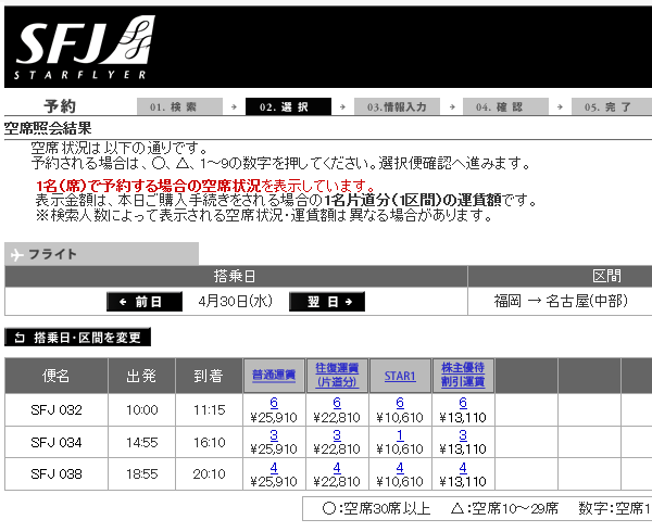 2014APR-SFJ05.png
