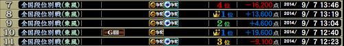 20140907 段東 2