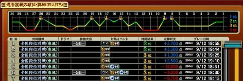 20140912 戦績 (500x168)