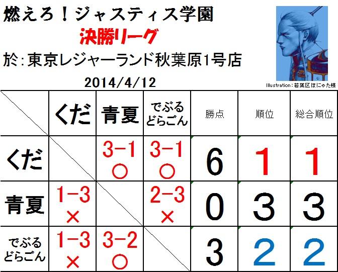 決勝リーグ03(修正後)