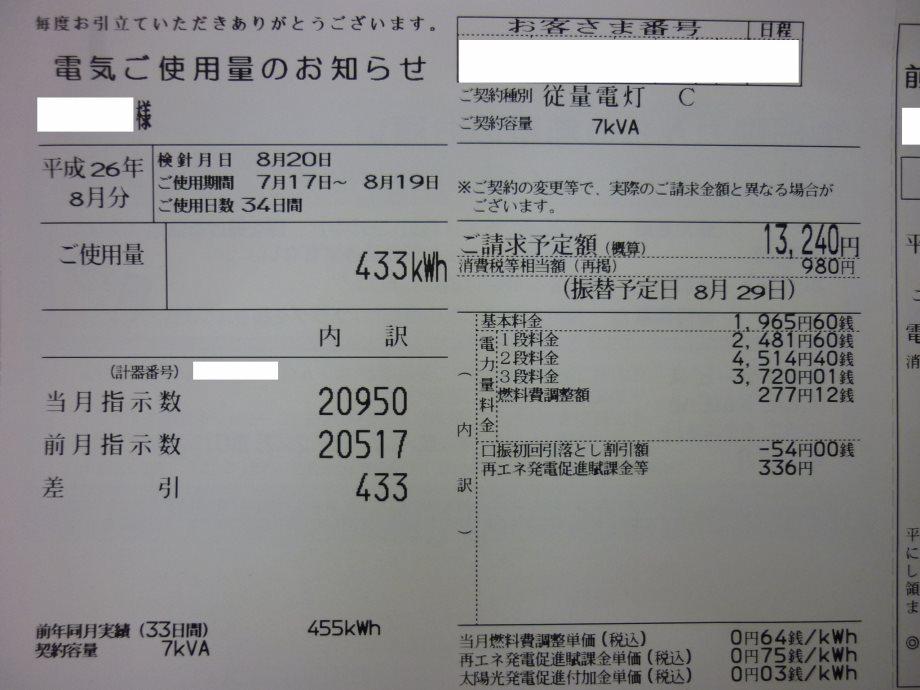 201408電気代01