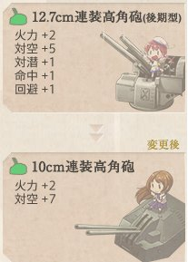 12.7cm連装高角砲(後期型)