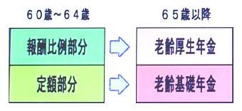 厚生年金531-340