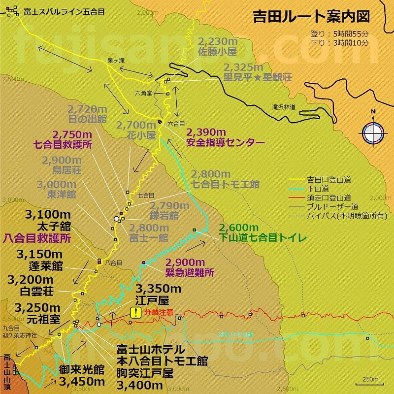 登山ルート表