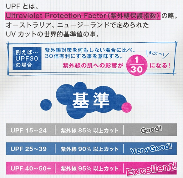 uv_img3.jpg
