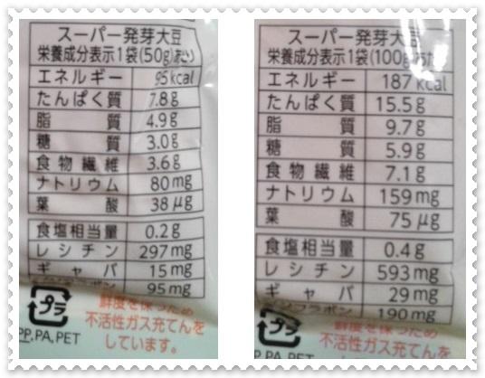 スーパー発芽大豆 成分1