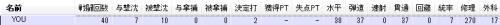 Baidu IME_2014-5-19_0-3-41