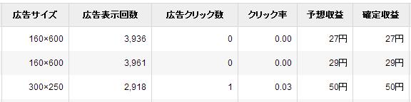 忍者アドマックス2月2