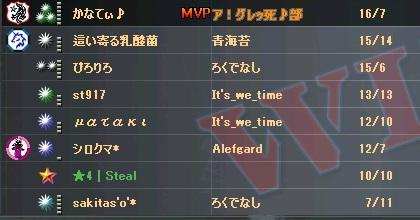 MVPとれるよ