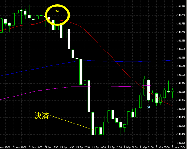 20140422eurjpy.png