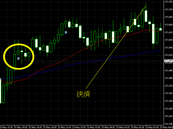 20140523gbpjpy.png