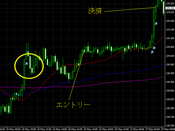20140527eurjpy.png