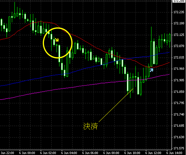 20140607gbpjpy.png
