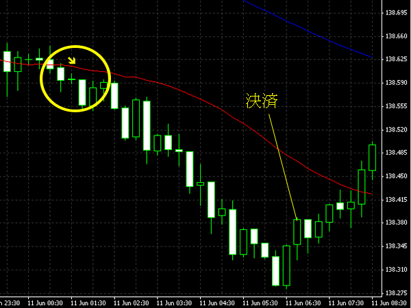 20140612eurjpy.png