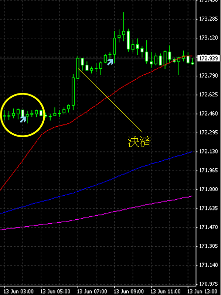 20140613gbpjpy.png