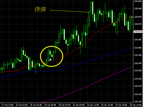 20140619eurjpy.png