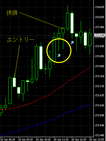 20140621gbpjpy.png