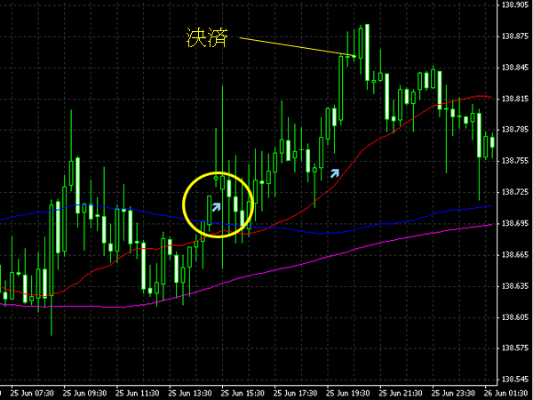 20140626eurjpy.png