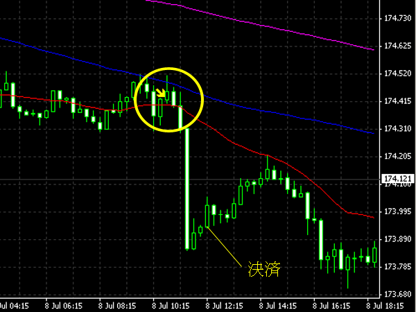 20140709gbpjpy.png