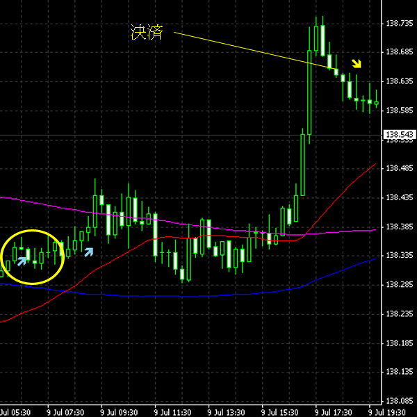 20140710eurjpy.png