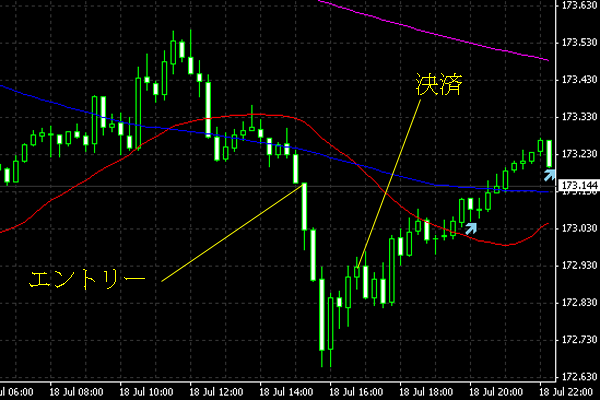 20140719gbpjpy.png