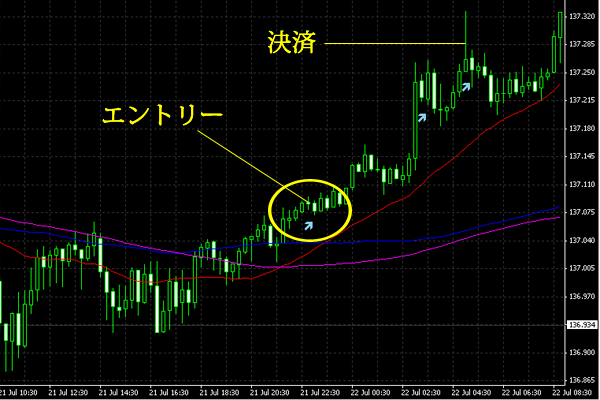 20140722eurjpy.png