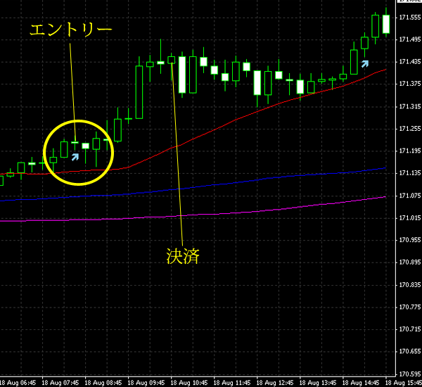 20140819gbpjpy.png