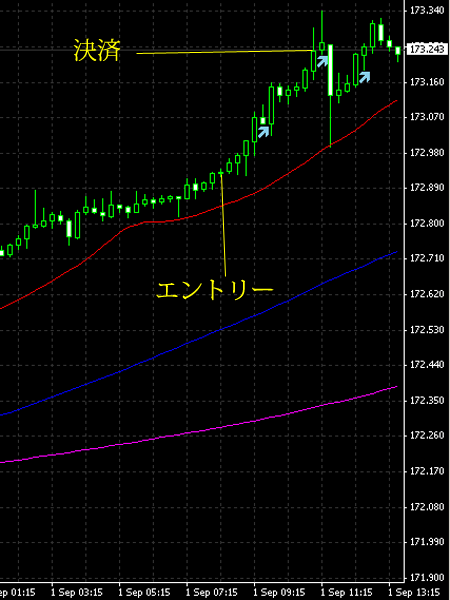 20140902gbpjpy.png