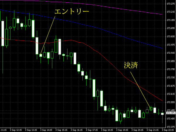 20140904gbpjpy.png