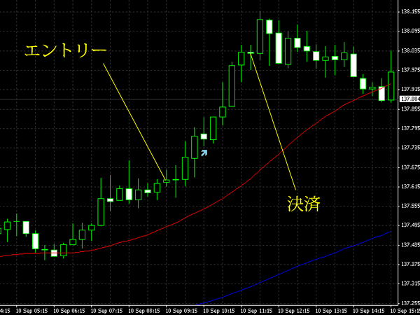 20140911eurjpy.png