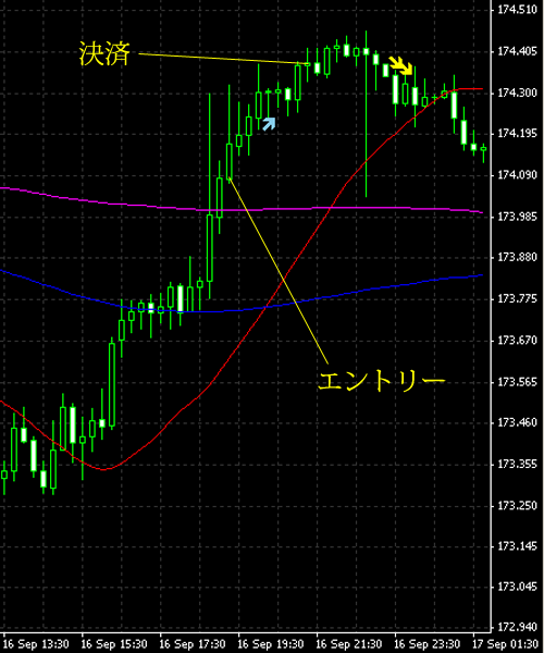 20140917gbpjpy.png
