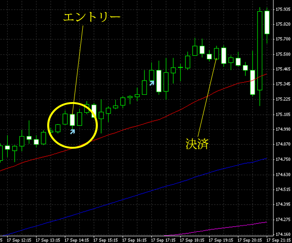 20140918gbpjpy.png