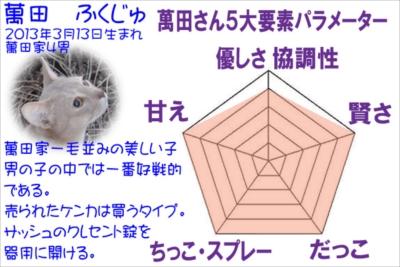 8萬田ふくじゅ