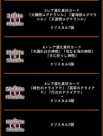 魔道杯14 7月 総合 2