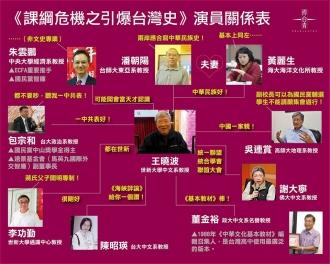 台湾教科書260217 所謂課綱調整案十人檢核小組之間的關係竟是如此盤根錯結,攀親帶故。所謂的客觀、專業,其實全是就「政治立場」為依據,以「黨同伐異」為原則71478_709202352433115_1105417677_n