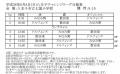 2014-6-8 CL七国会場組合せ
