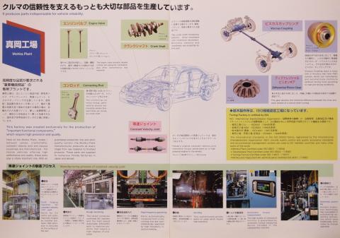 ホンダ 栃木製作所のご案内