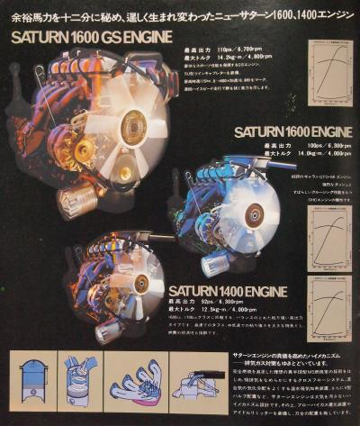71年9月 ギャランLセダン エンジン
