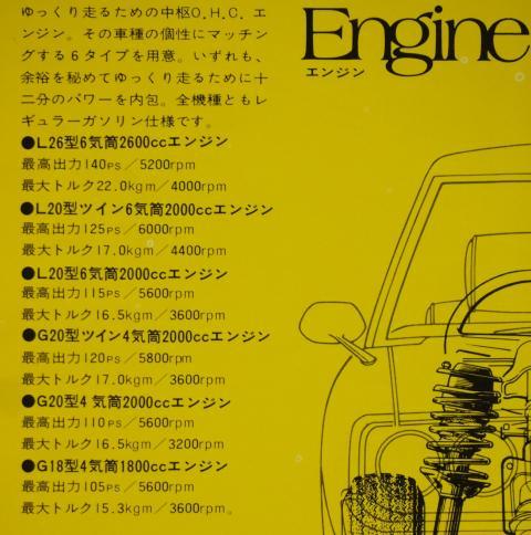 73年11月 ローレルHT エンジン