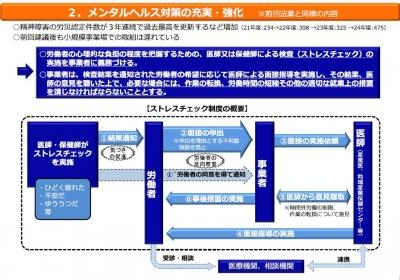 20140219労働安全衛生法の一部を改正する法律案要綱
