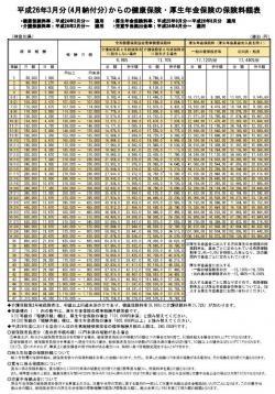 20140224平成26年度協会けんぽ料率表