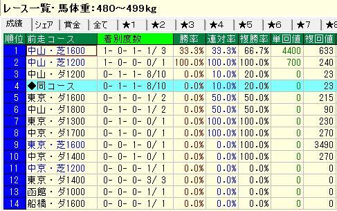 nakayama1200Ab.jpg