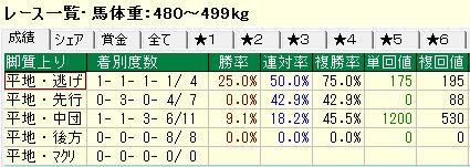 nakayama1200Ac.jpg