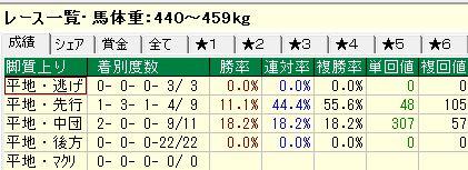 nakayama1200Ca.jpg