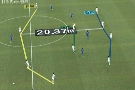 NHKスペシャル日本代表新戦法サッカー01