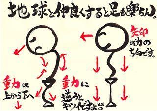 $◆『身体の動かし方』ひとつで、人生はでっかく変わる!ハピアーストレーナー立仙佐助のブログ-北九州 八幡西区 ハピトレ 足の美容 美脚