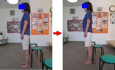 ◆『身体の動かし方』ひとつで、人生はでっかく変わる!ハピアーストレーナー立仙佐助のブログ-北九州 ハピトレ 健康 姿勢 捻挫 脊柱管狭窄症