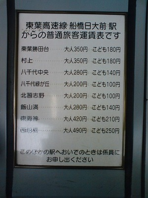 東葉高速鉄道 船橋日大前